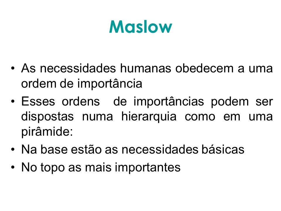 Maslow As necessidades humanas obedecem a uma ordem de importância