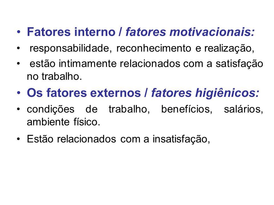 Fatores interno / fatores motivacionais: