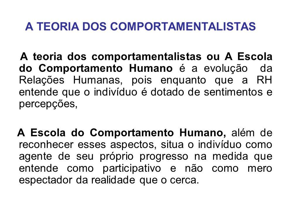 A TEORIA DOS COMPORTAMENTALISTAS