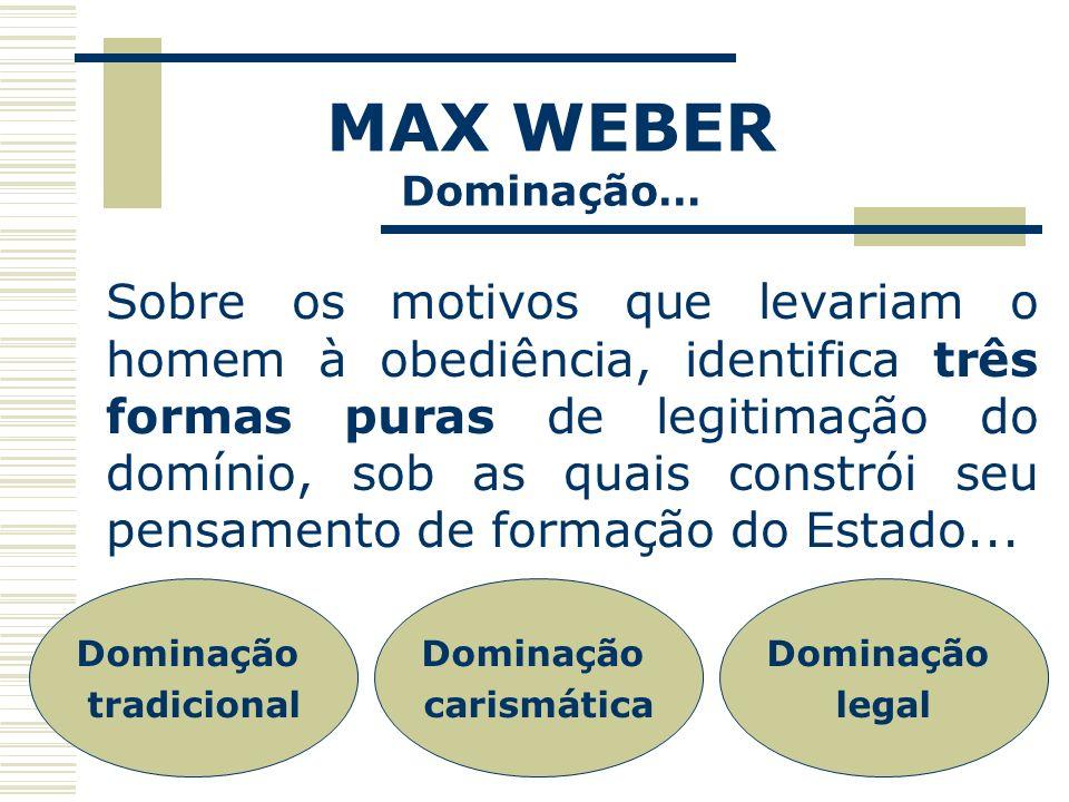 MAX WEBER Dominação… Dominação tradicional Dominação carismática