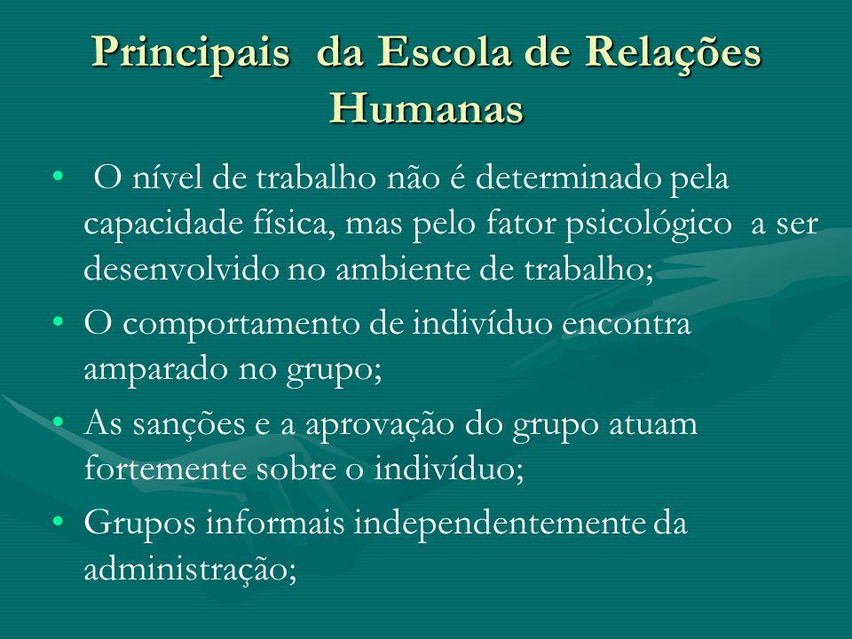 Principais da Escola de Relações Humanas