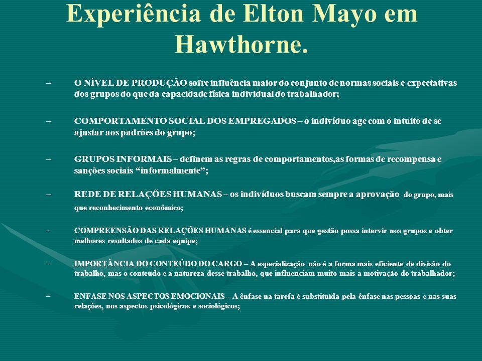 Experiência de Elton Mayo em Hawthorne.