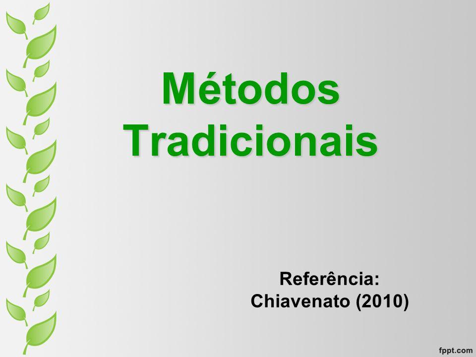 Referência: Chiavenato (2010)
