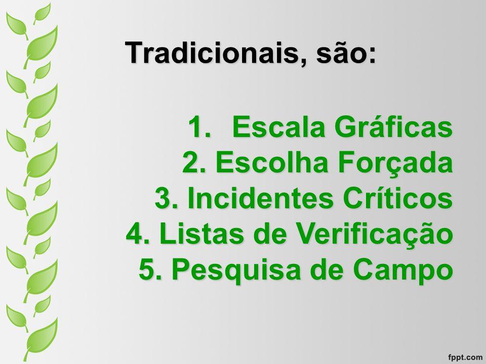 Tradicionais, são: Escala Gráficas 2. Escolha Forçada 3.