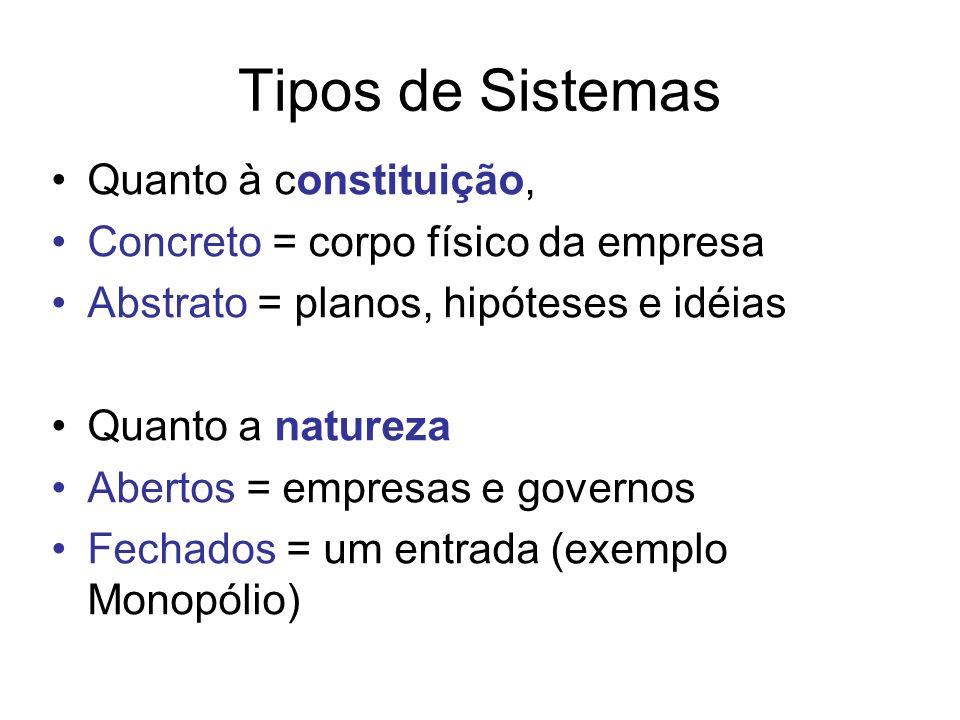 Tipos de Sistemas Quanto à constituição,