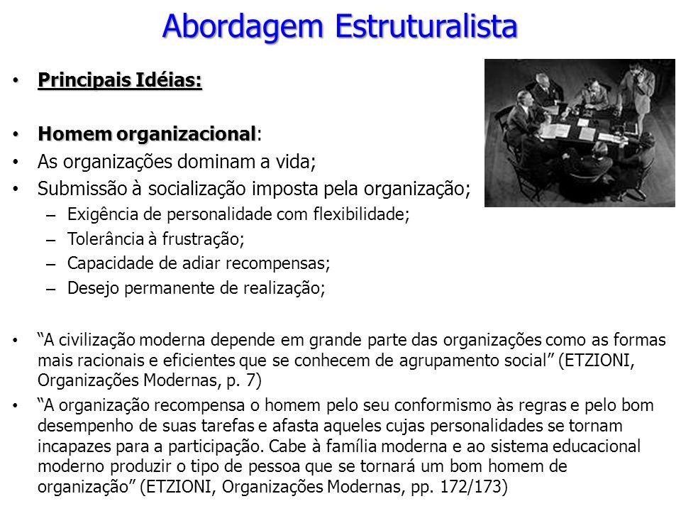 Abordagem Estruturalista