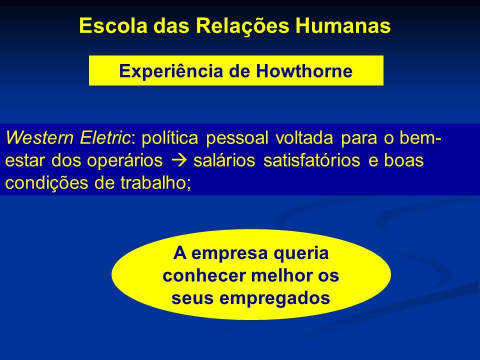 Experiência de Howthorne