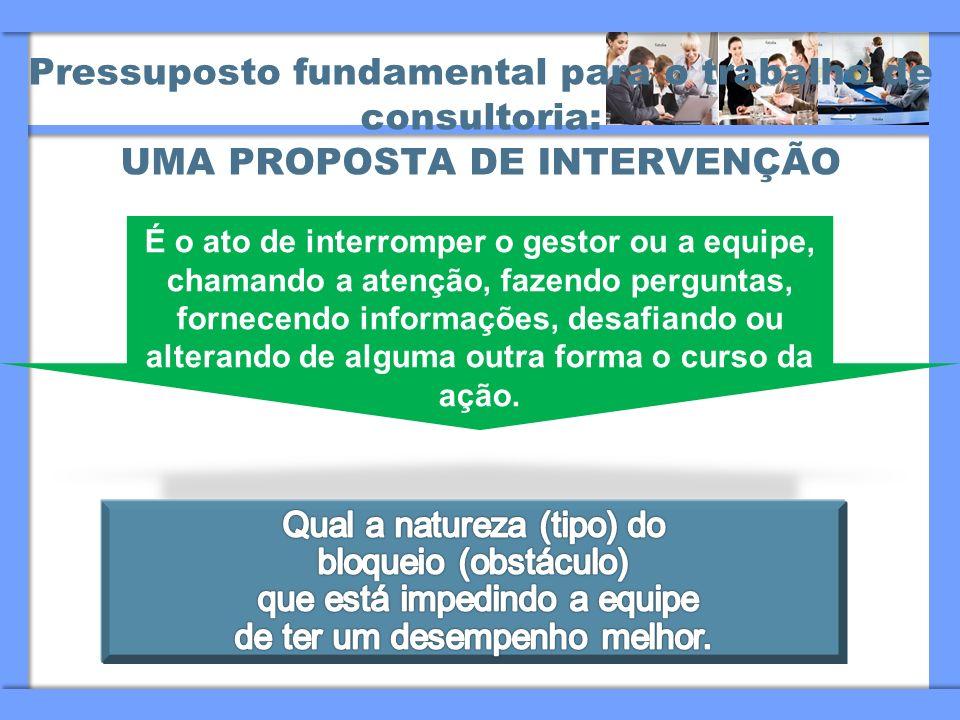 Pressuposto fundamental para o trabalho de consultoria: UMA PROPOSTA DE INTERVENÇÃO