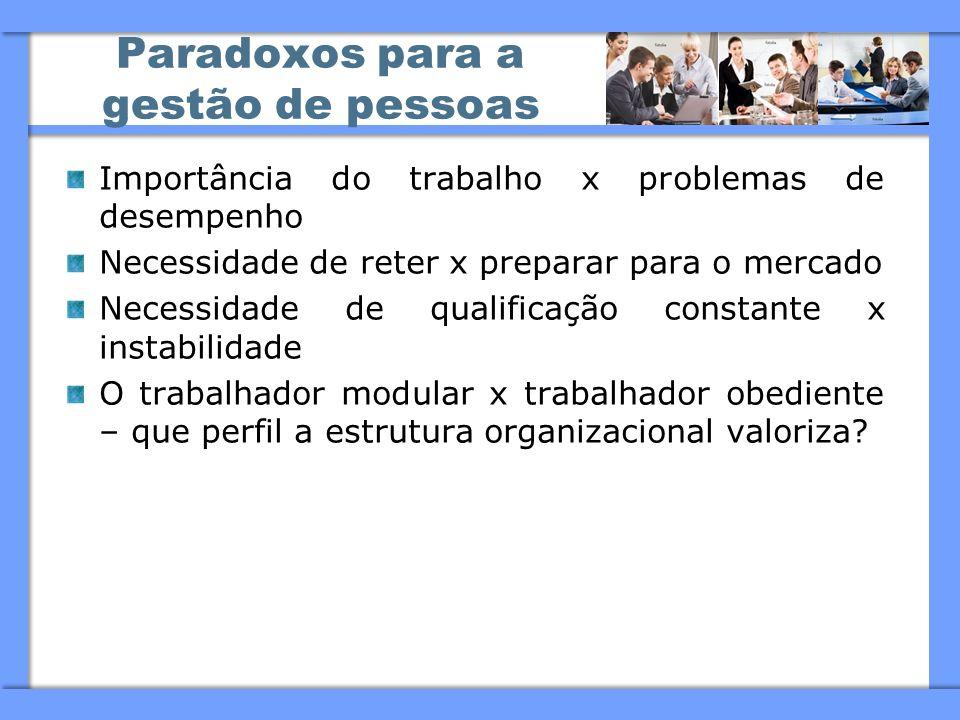 Paradoxos para a gestão de pessoas
