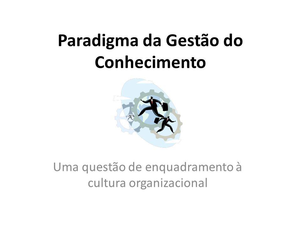 Paradigma da Gestão do Conhecimento