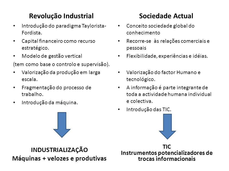 Revolução Industrial Sociedade Actual