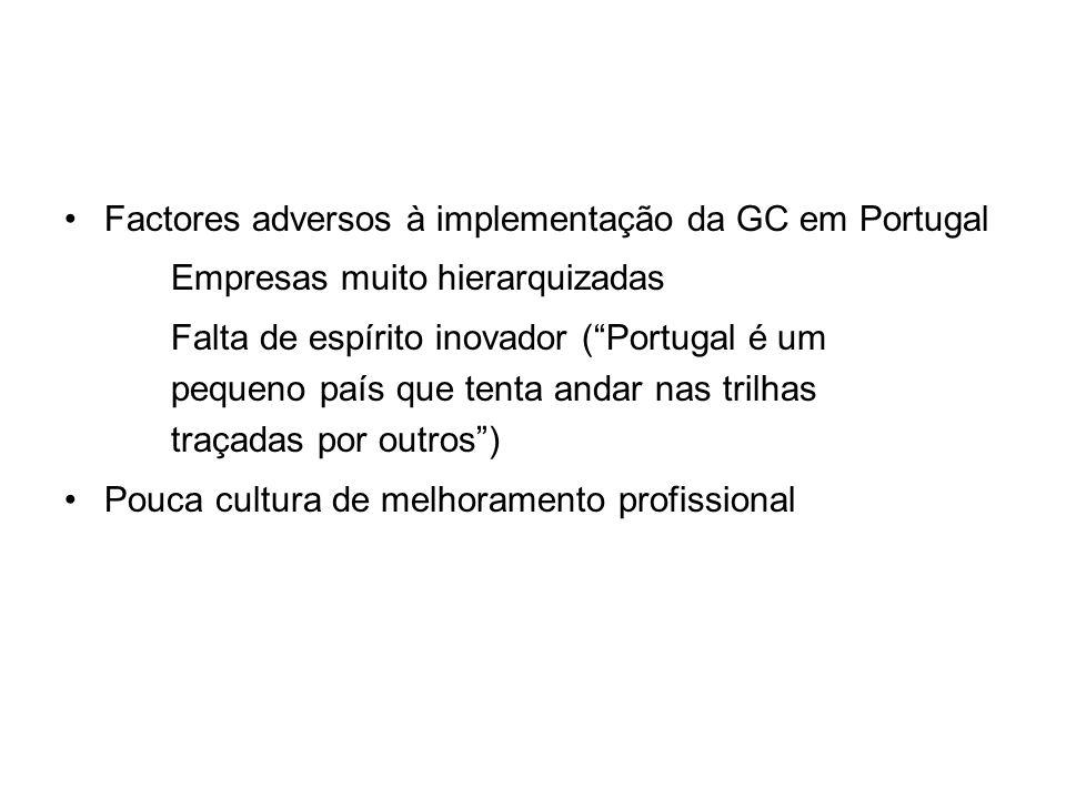 Factores adversos à implementação da GC em Portugal