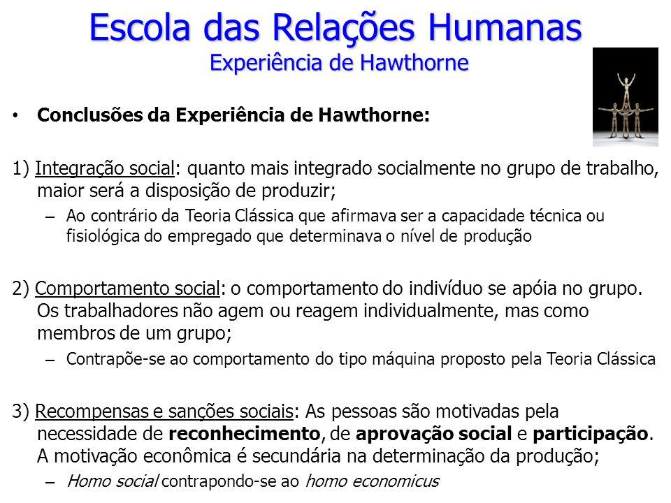 Escola das Relações Humanas Experiência de Hawthorne