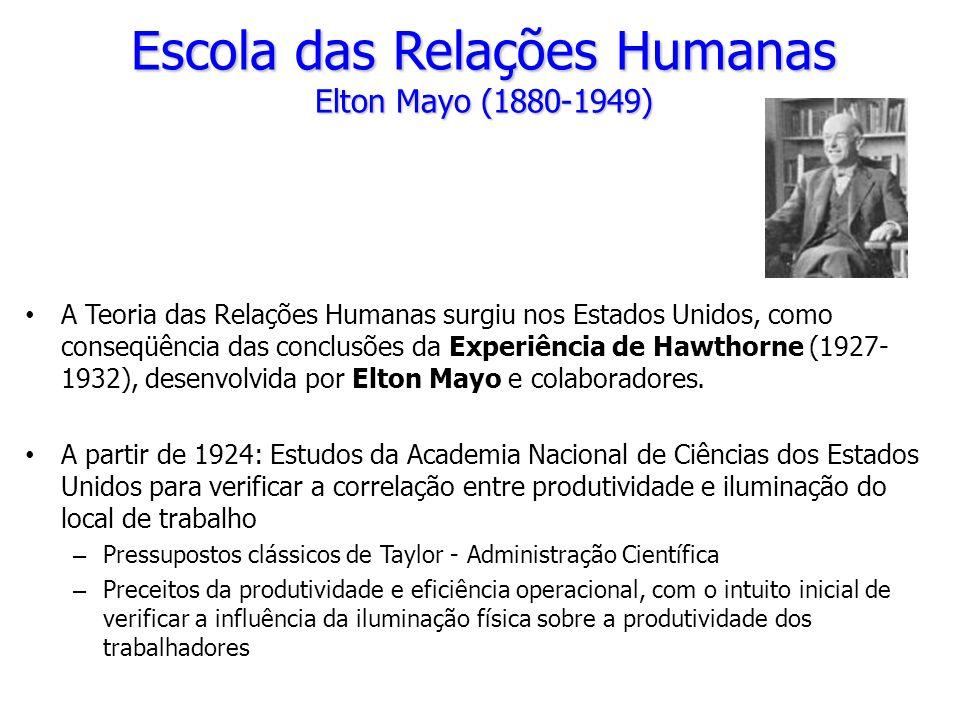 Escola das Relações Humanas Elton Mayo (1880-1949)