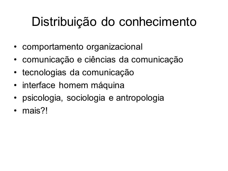 Distribuição do conhecimento