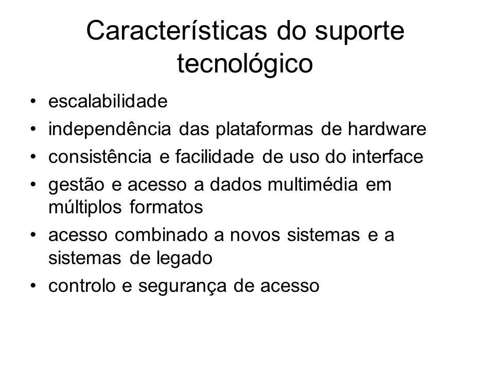 Características do suporte tecnológico