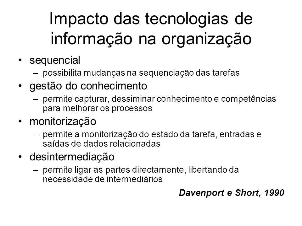 Impacto das tecnologias de informação na organização