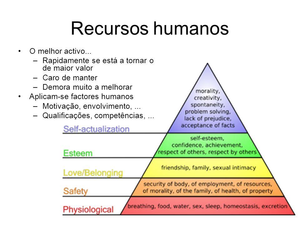 Recursos humanos O melhor activo...