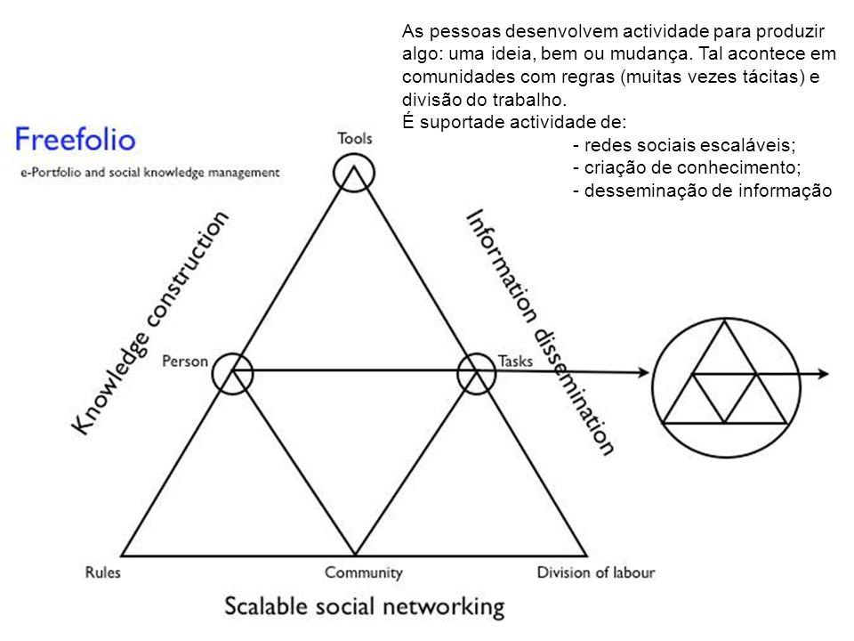 As pessoas desenvolvem actividade para produzir algo: uma ideia, bem ou mudança. Tal acontece em comunidades com regras (muitas vezes tácitas) e divisão do trabalho.