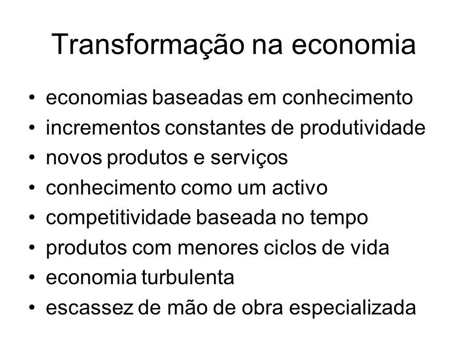 Transformação na economia