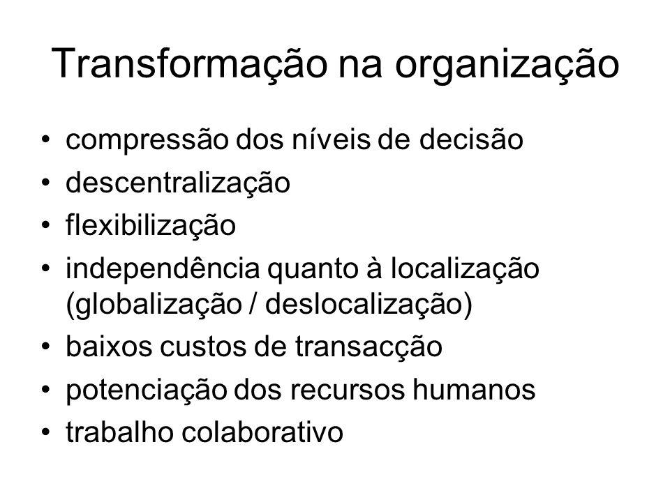 Transformação na organização