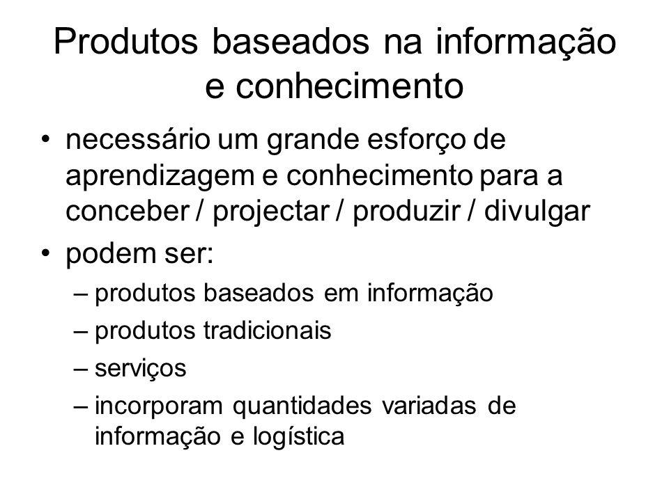 Produtos baseados na informação e conhecimento
