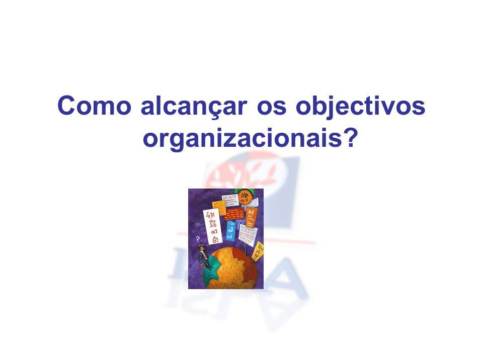 Como alcançar os objectivos organizacionais