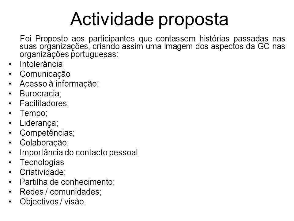 Actividade proposta