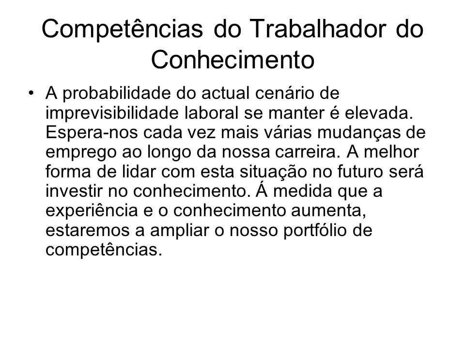 Competências do Trabalhador do Conhecimento