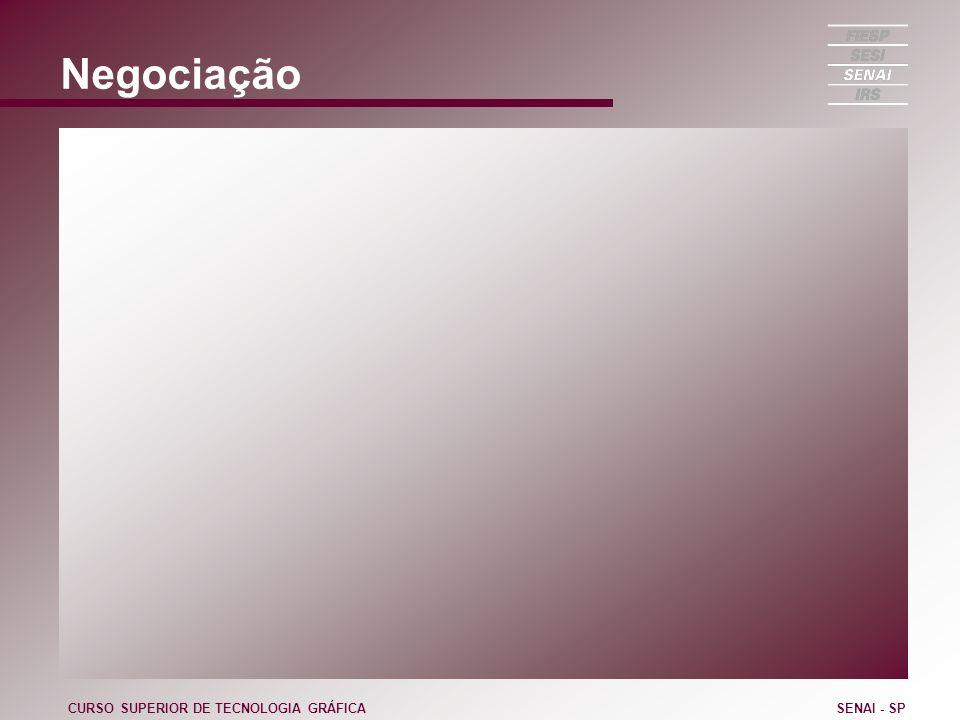 Negociação CURSO SUPERIOR DE TECNOLOGIA GRÁFICA SENAI - SP