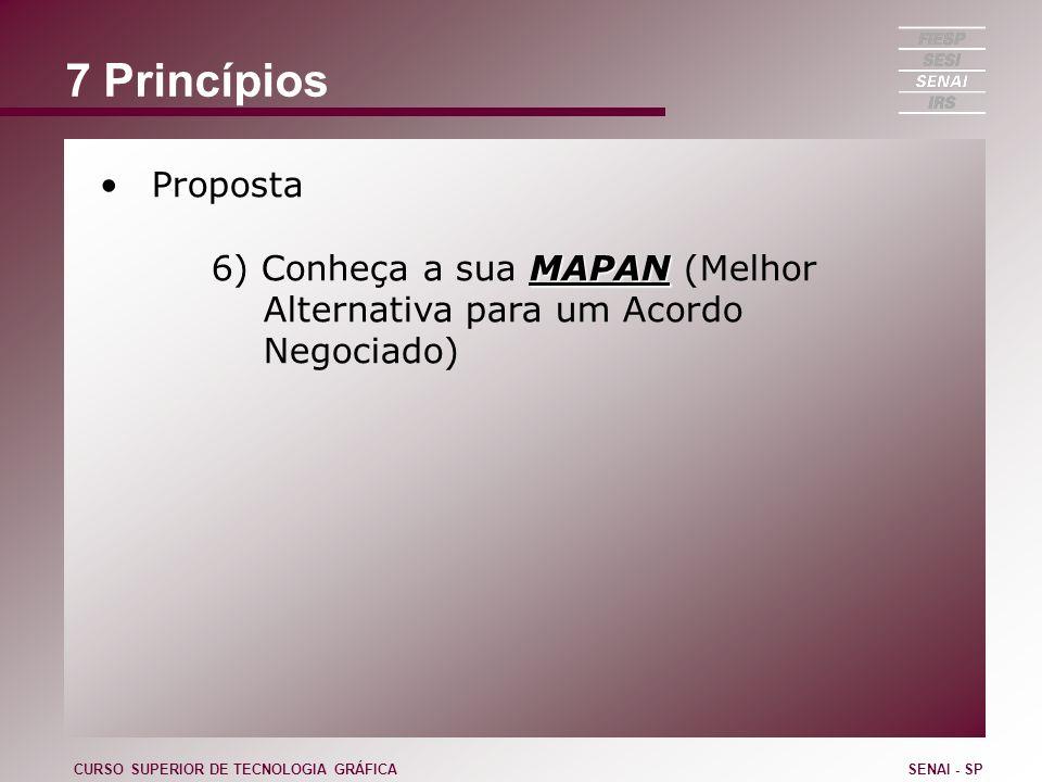 7 Princípios Proposta. 6) Conheça a sua MAPAN (Melhor Alternativa para um Acordo Negociado) CURSO SUPERIOR DE TECNOLOGIA GRÁFICA.