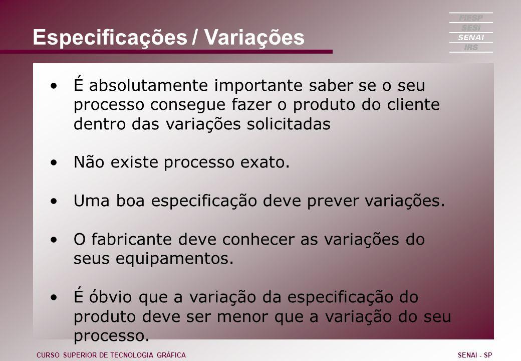 Especificações / Variações