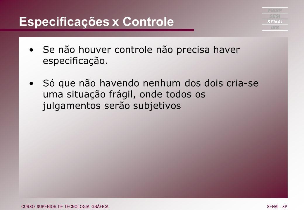 Especificações x Controle