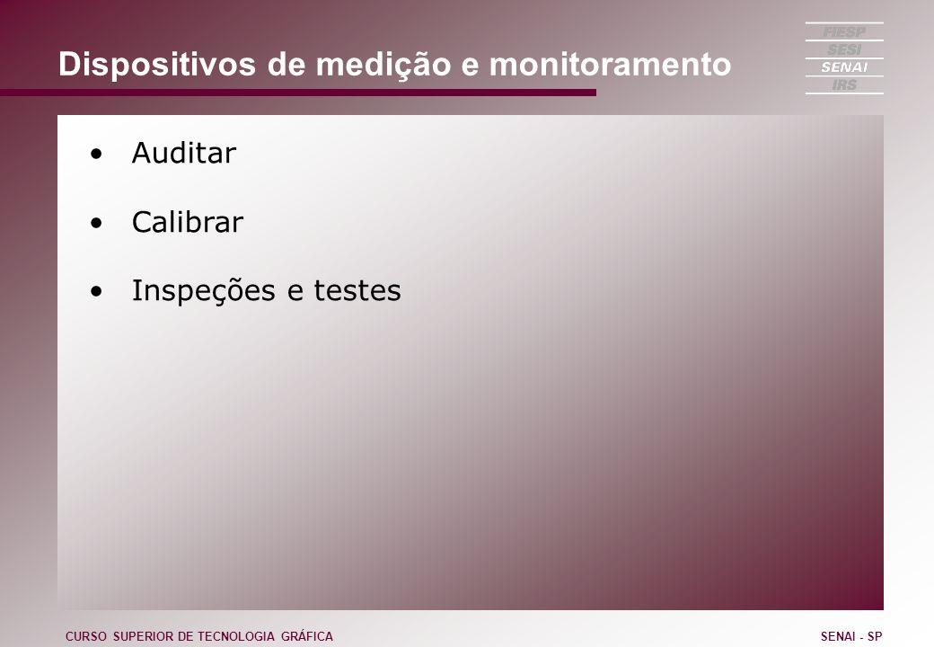 Dispositivos de medição e monitoramento