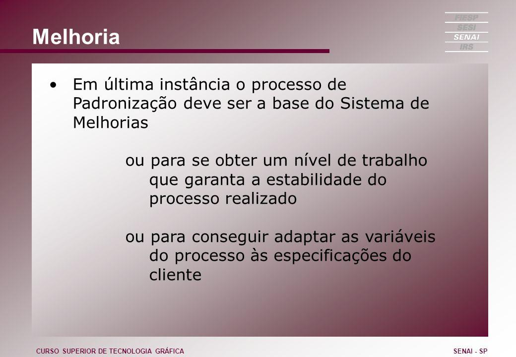 Melhoria Em última instância o processo de Padronização deve ser a base do Sistema de Melhorias.
