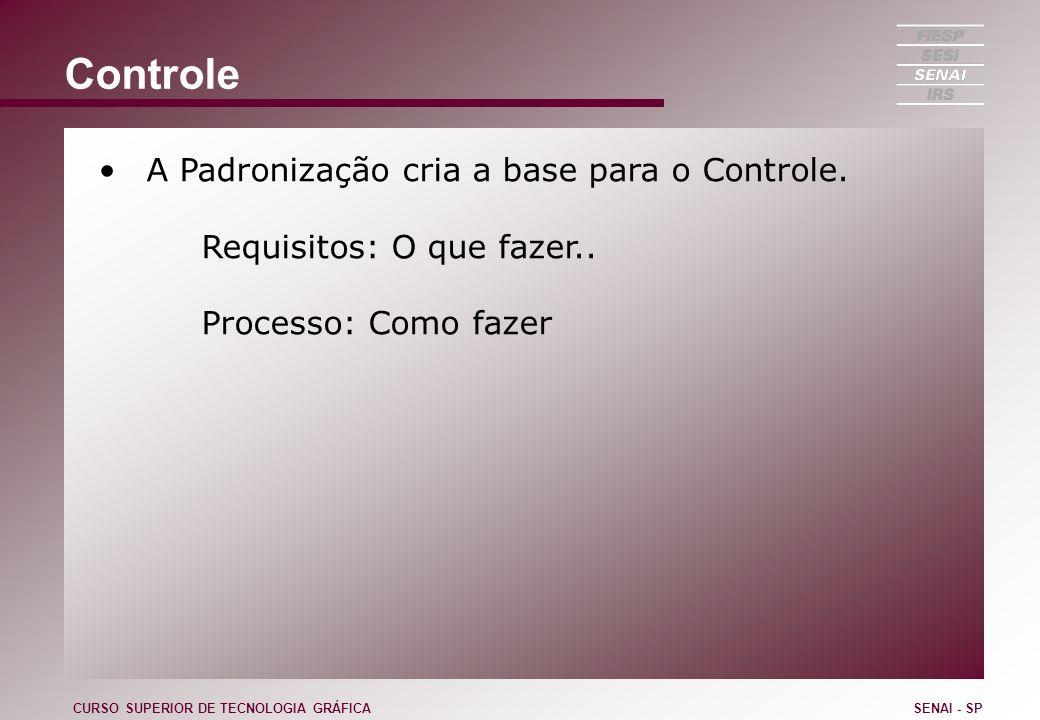 Controle A Padronização cria a base para o Controle.