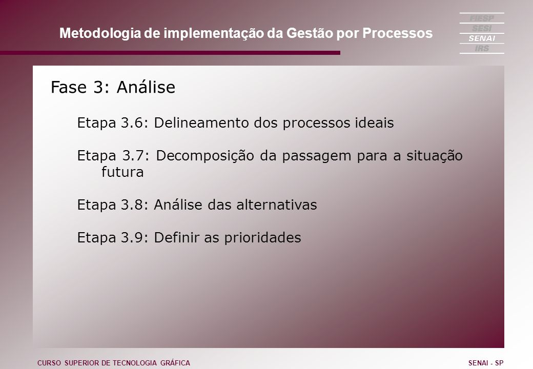 Fase 3: Análise Metodologia de implementação da Gestão por Processos