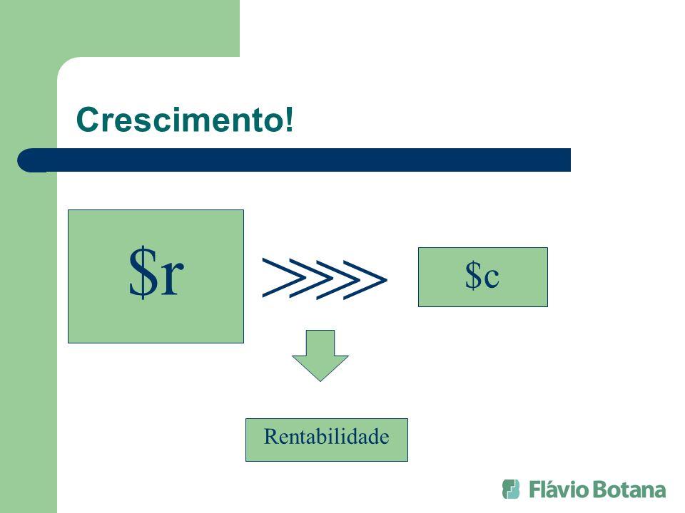 Crescimento! $r > > > > $c Rentabilidade