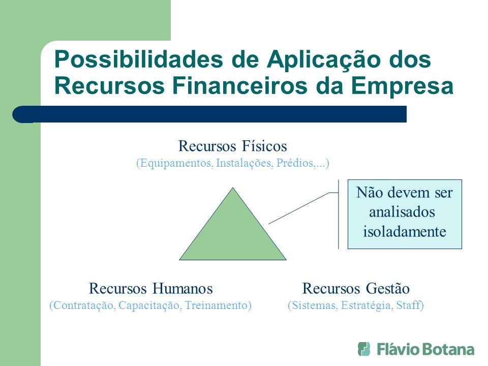 Possibilidades de Aplicação dos Recursos Financeiros da Empresa