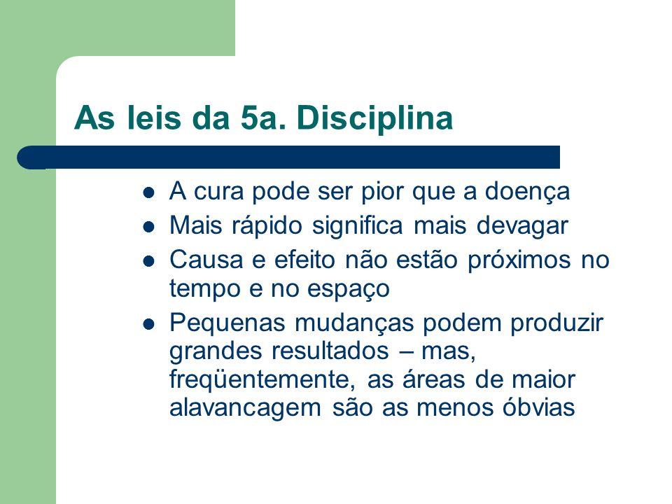 As leis da 5a. Disciplina A cura pode ser pior que a doença