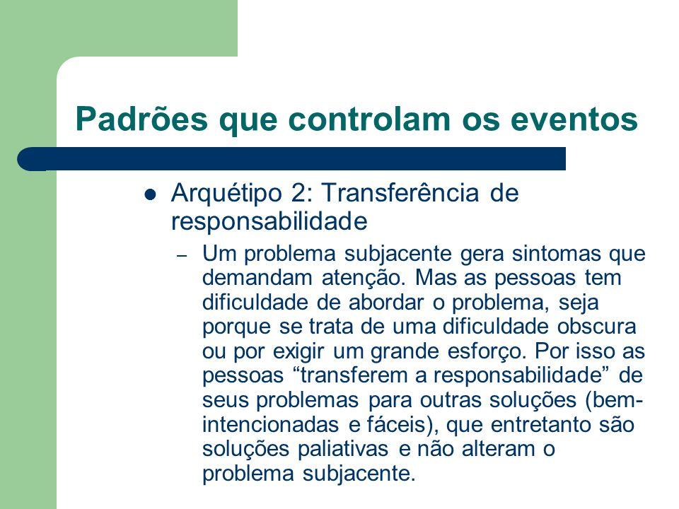 Padrões que controlam os eventos