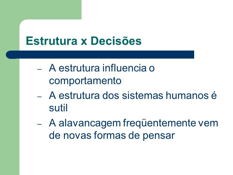 Estrutura x Decisões A estrutura influencia o comportamento
