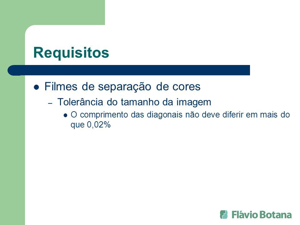 Requisitos Filmes de separação de cores