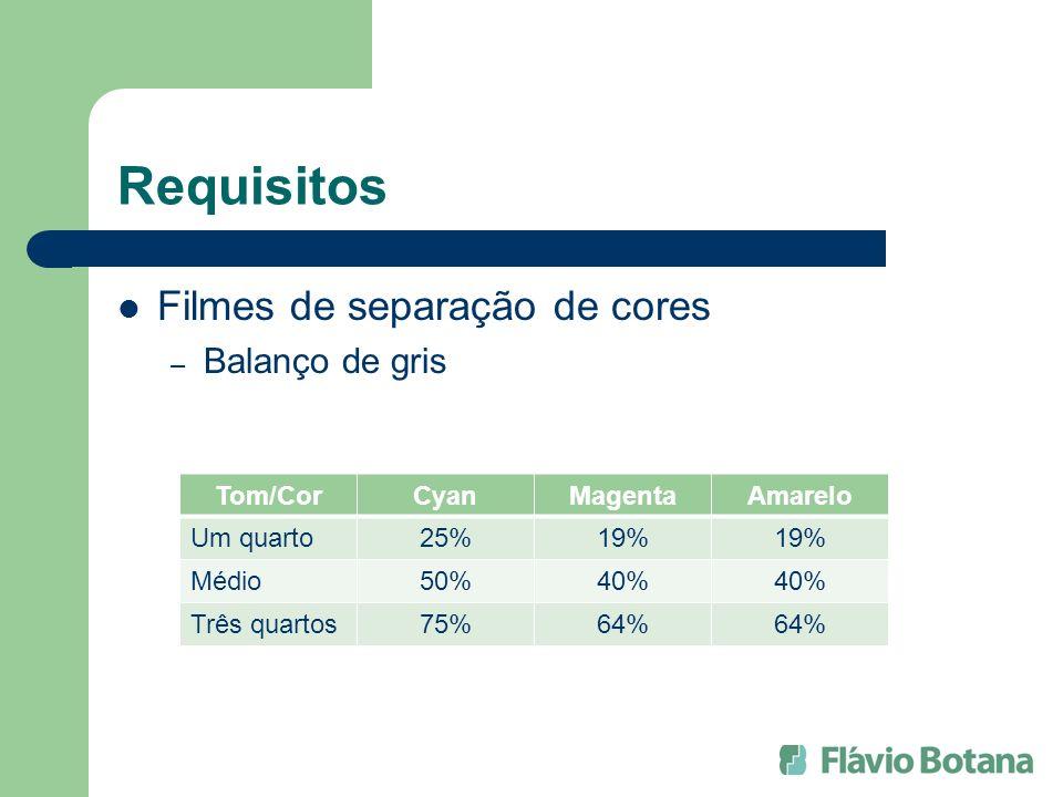 Requisitos Filmes de separação de cores Balanço de gris Tom/Cor Cyan