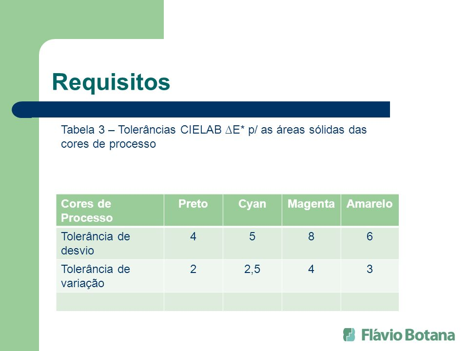 Requisitos Tabela 3 – Tolerâncias CIELAB ∆E* p/ as áreas sólidas das