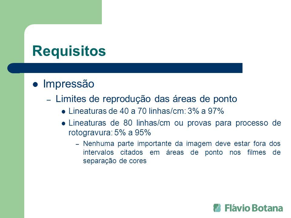 Requisitos Impressão Limites de reprodução das áreas de ponto