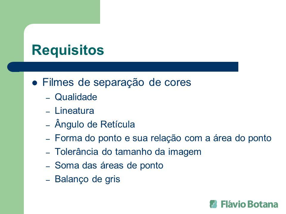 Requisitos Filmes de separação de cores Qualidade Lineatura
