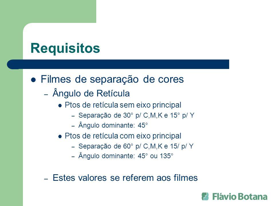 Requisitos Filmes de separação de cores Ângulo de Retícula