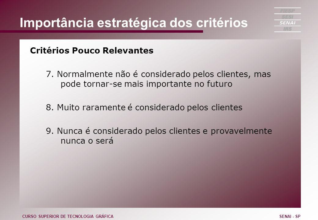 Importância estratégica dos critérios