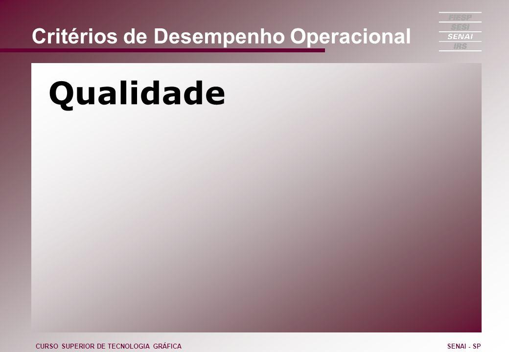Qualidade Critérios de Desempenho Operacional